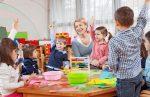 Бизнес план детского садика – Бизнес план частного детского сада с расчетами